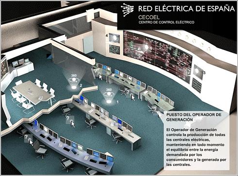 Cómo funciona el sistema eléctrico