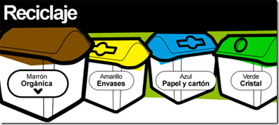 Cómo reciclar en Madrid y Barcelona