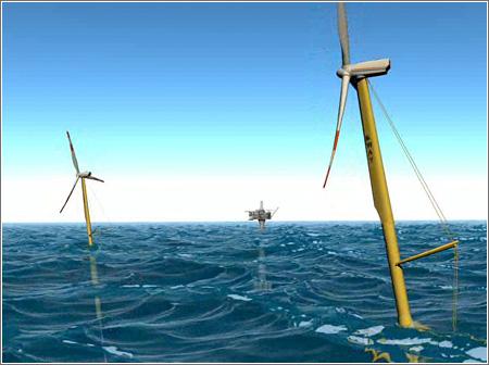 Sway System Aerogeneradores en alta mar