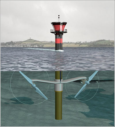Esquema turbina marina comercial