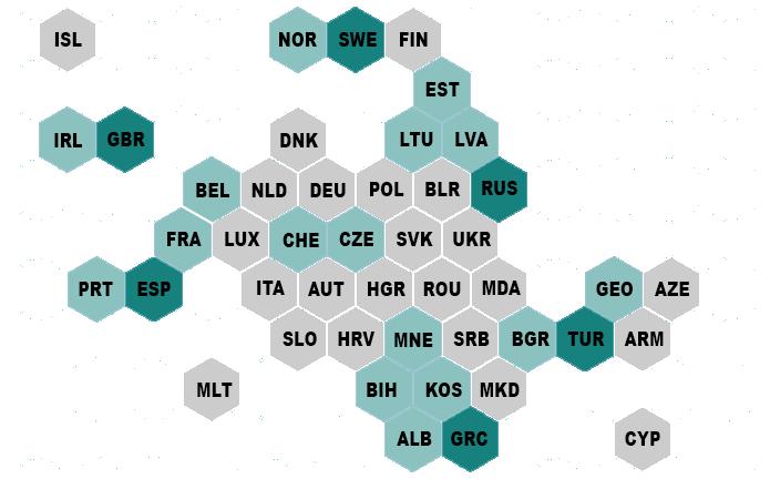 Europe Hex