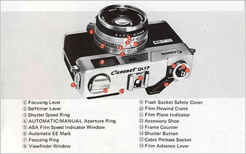Una página del manual de una Canonet QL17