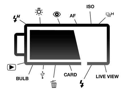 Alargar la duración de la batería de la cámara