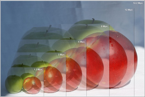 Apples Mpx Comparative Thum