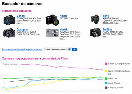 Las cámaras más populares entre los usuarios de Flickr