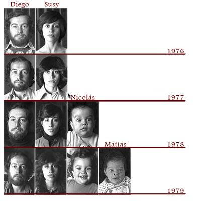La flecha del tiempo: la familia Goldberg