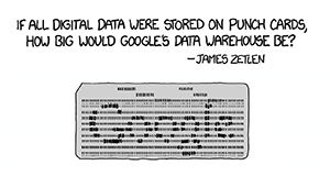 Google-Punchcard