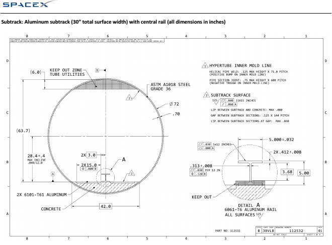 Hyperloop / planos