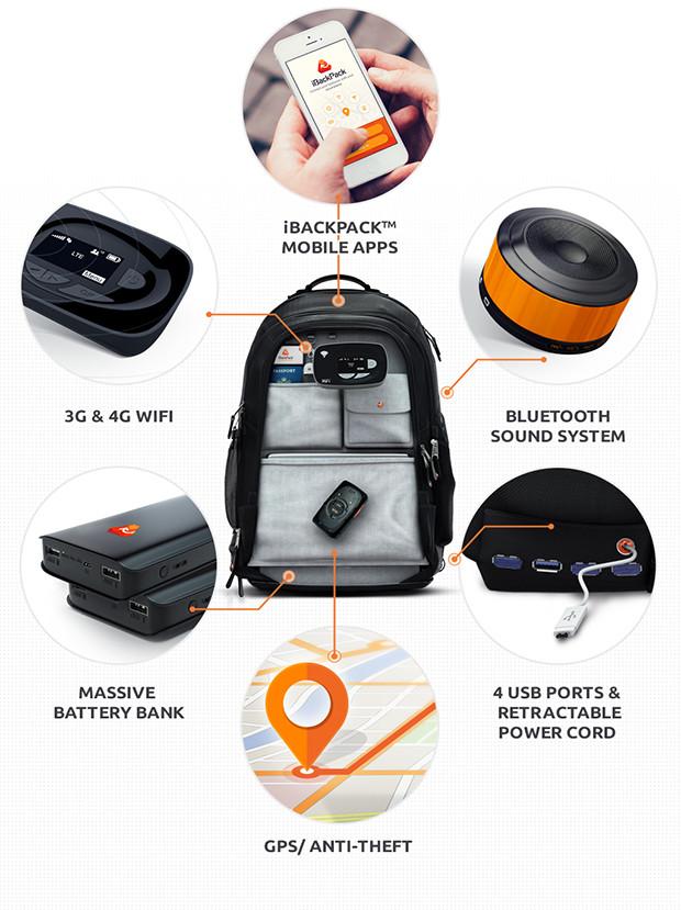 iBackPack: una mochila más «cañera» que el cinturón de Batman