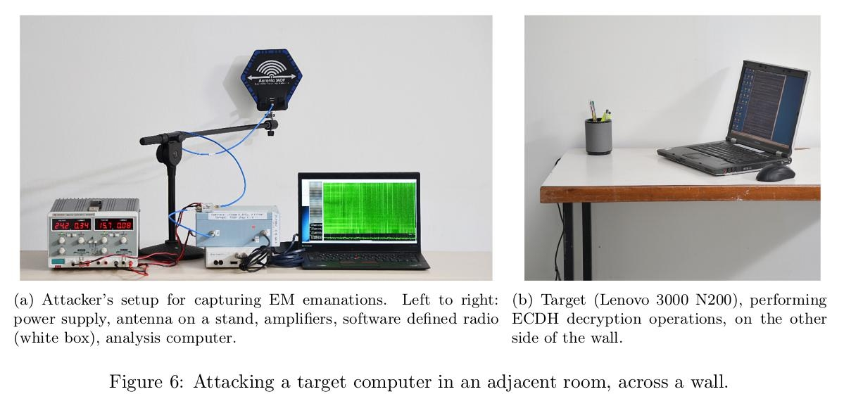 ECDH Key-Extraction via Low-Bandwidth Electromagnetic Attacks on PCs