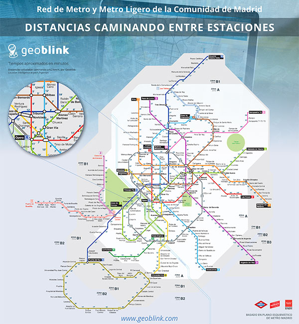 Distancias Metro Madrid