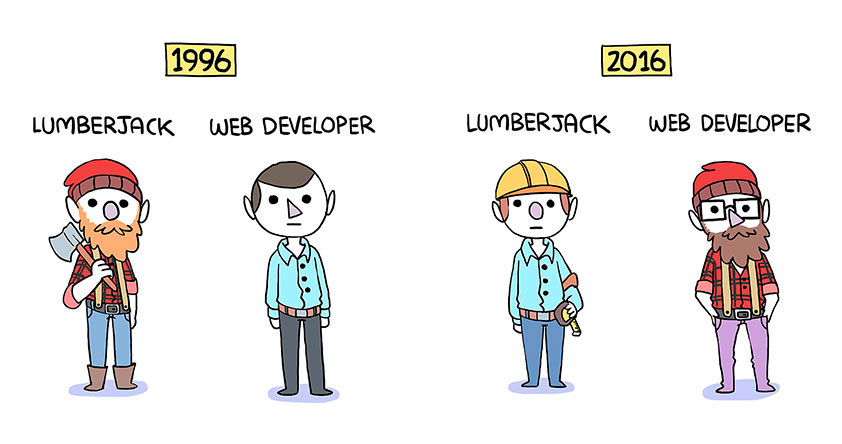 Lumberjack Web Dev / (C) Owlturd.com