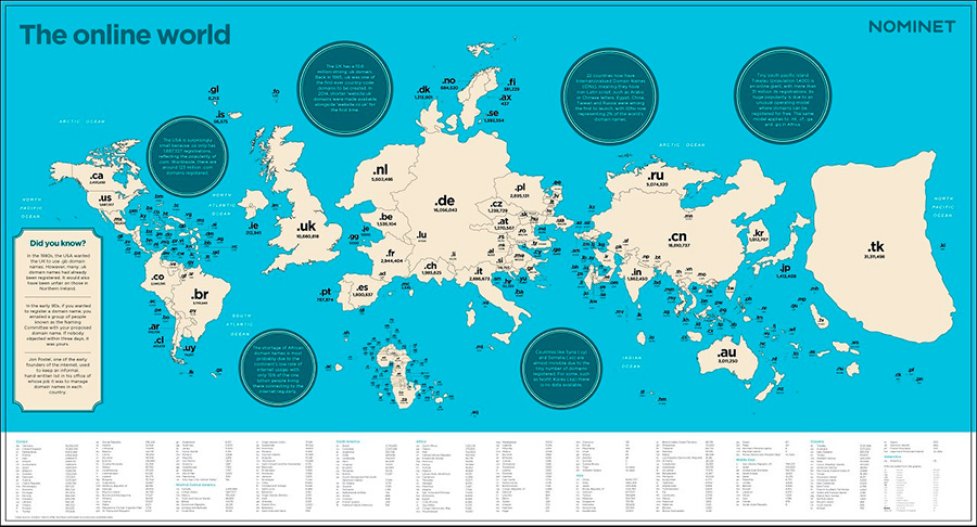 Map of the Online World / Nominet