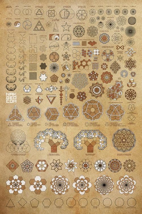 OldWorldGeometry