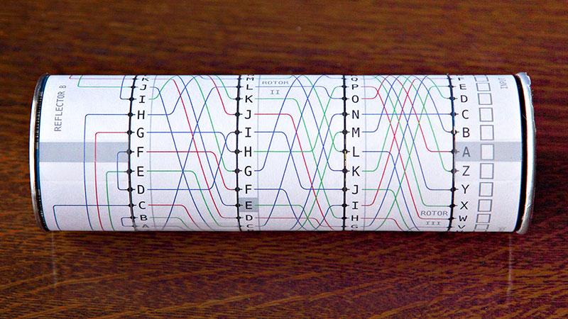 Máquina enigma de papel