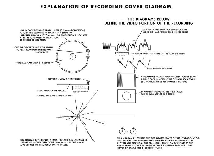 Voyager 40b