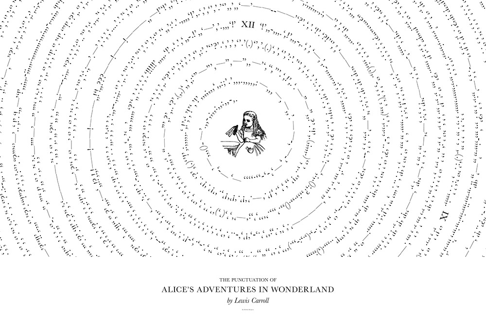 Alice / The Punctuation