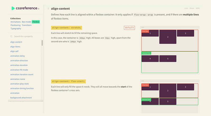 una guía visual de las propiedades CSS