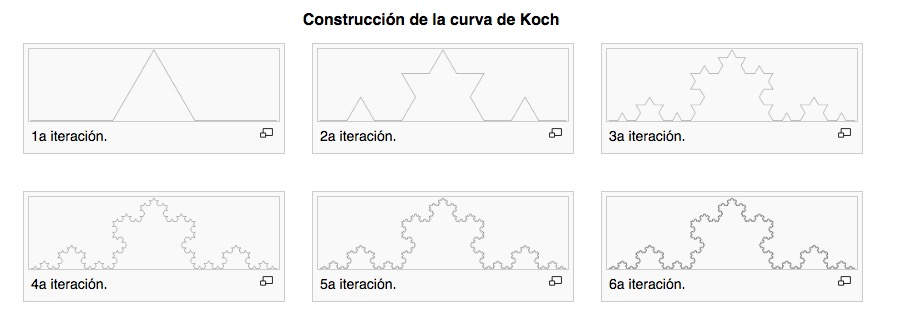 Curva de Koch