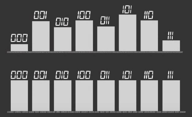 Estabilidad de la frecuencia