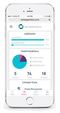Veritas Genetics App
