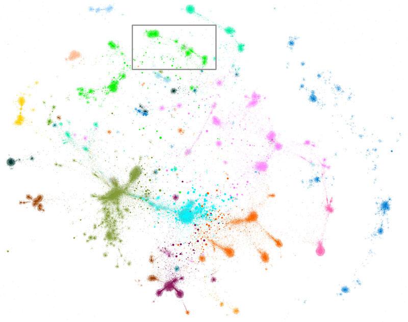 El gigapanorama de las 205.718 cuentas verificadas que existen en Twitter