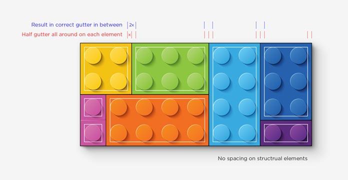 Diseño web modular inspirado en Lego
