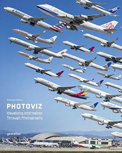 Photoviz