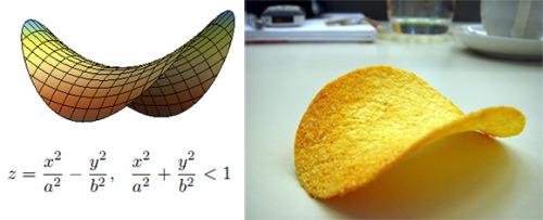 Pringles = Paraboloides hiperbólicos