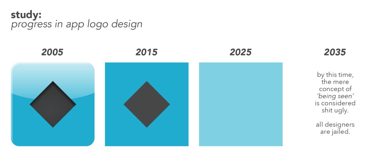 Progress-In-App-Icons