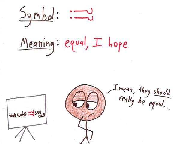 Nuevos Símbolos Matemáticos