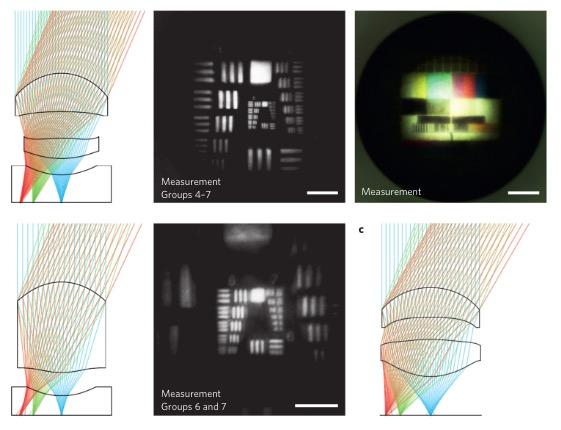 micro-cámara test