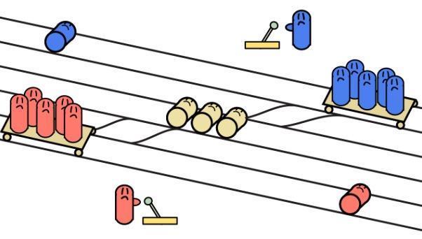 dilema del prisionero + dilema del tranvía