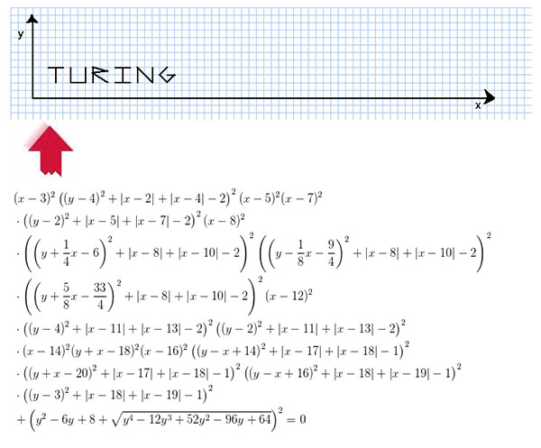 Turing-Graph