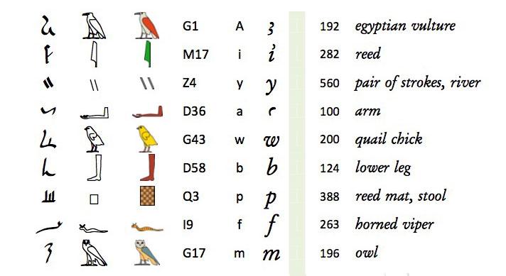 AncientScript