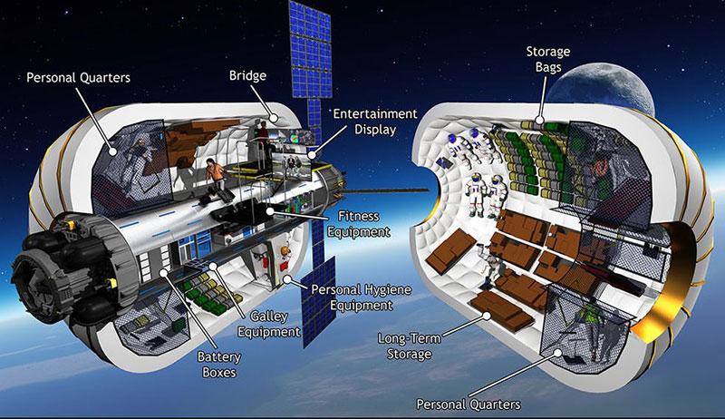Bigelow y United Launch Alliance quieren poner una estación espacial hinchable en órbita lunar