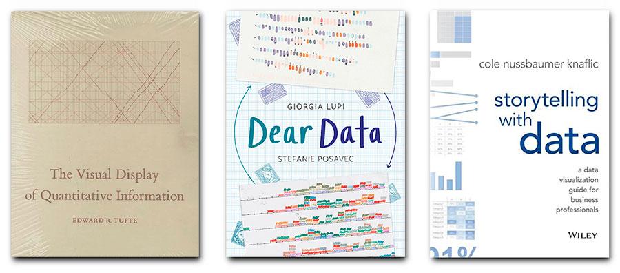 Libros sobre visualización