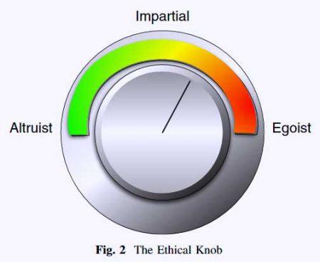Ethical Knob