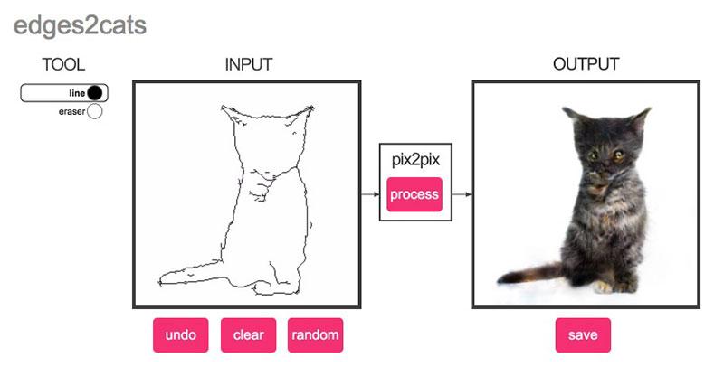 Gatos ML