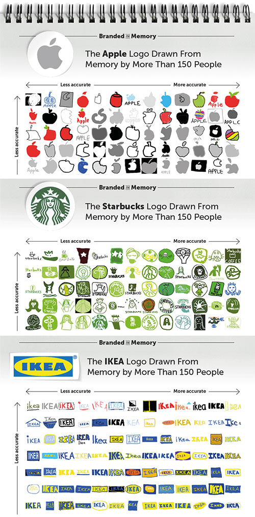 Brand Logos / Signs