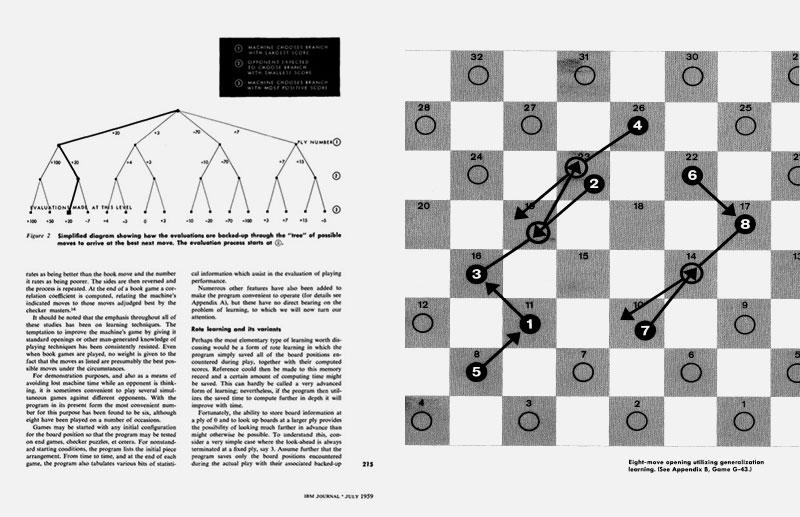 ML checkers