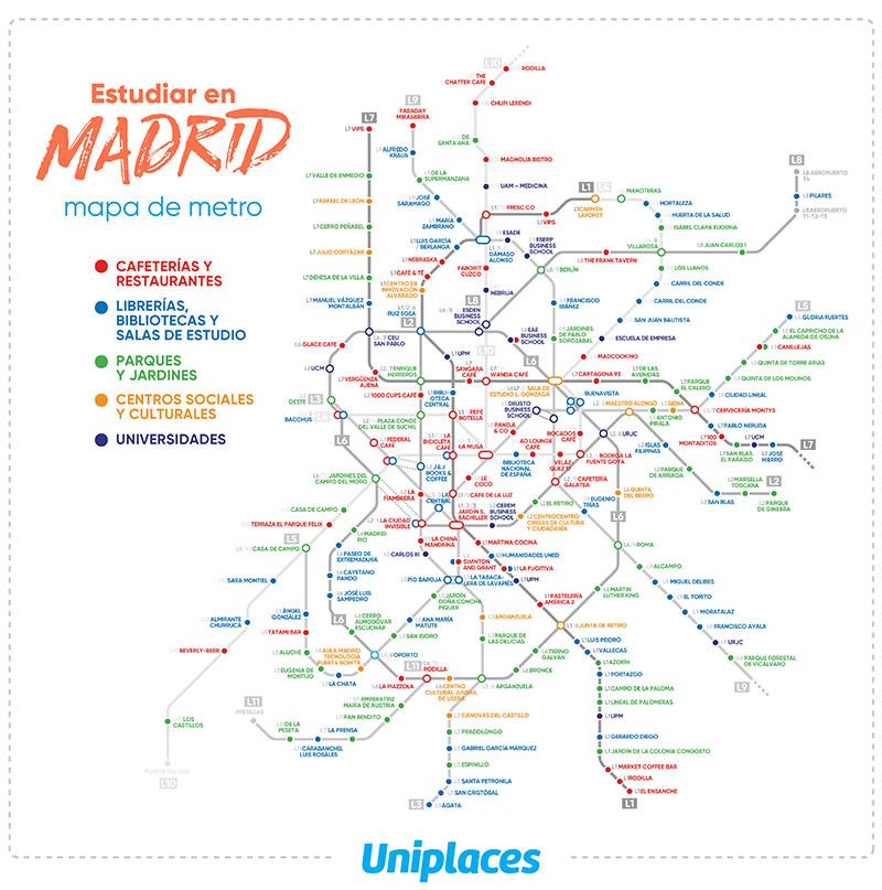 Mapa metro madrid estudiar Uniplaces