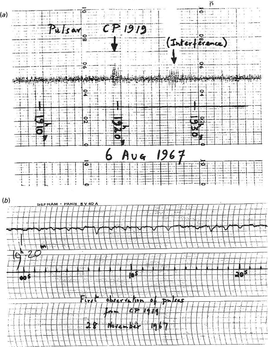 En estos gráficos se escondía el primer púlsar