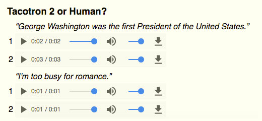 Tacotron 2 vs Human