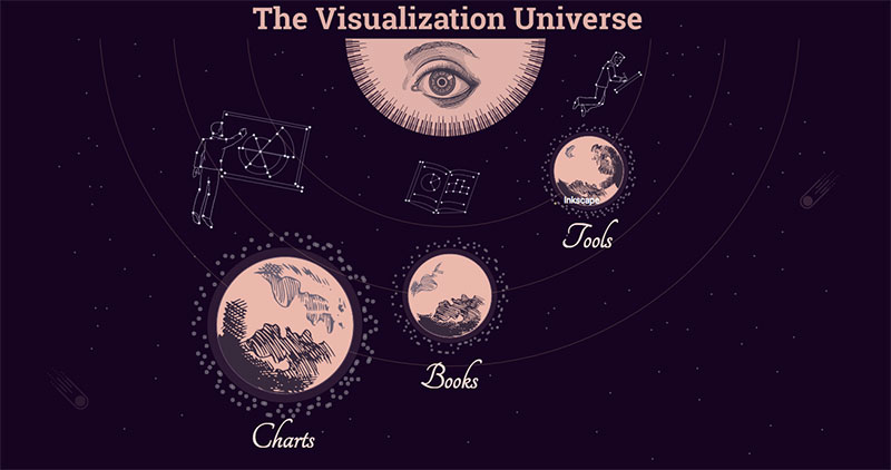 The Visualization Universe