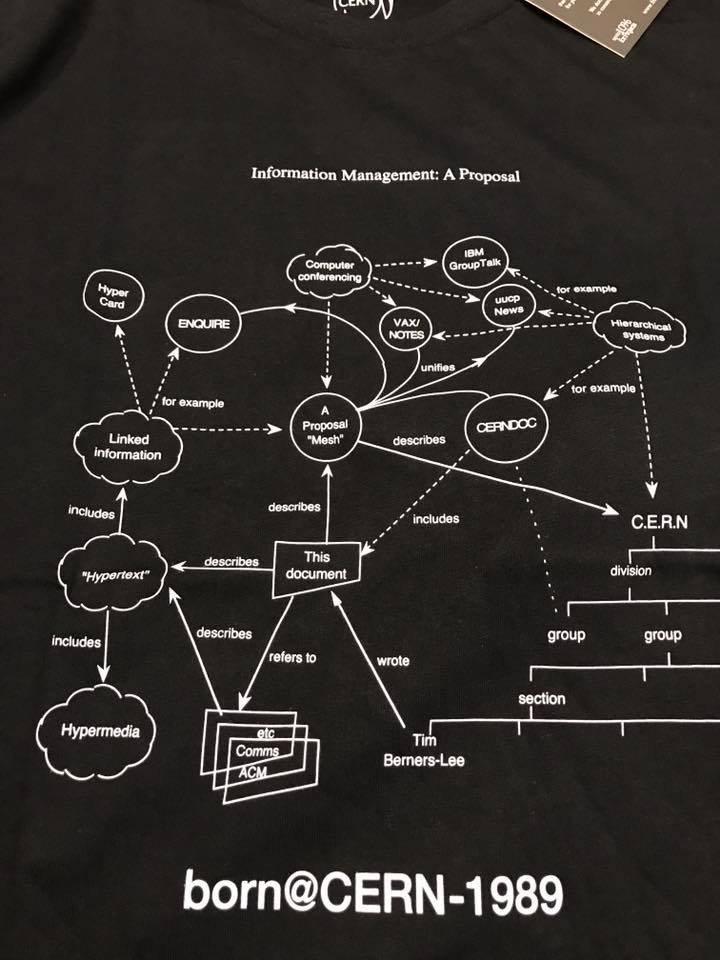 HyperCard @ CERN