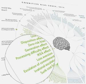 El póster de los sesgos cognitivos