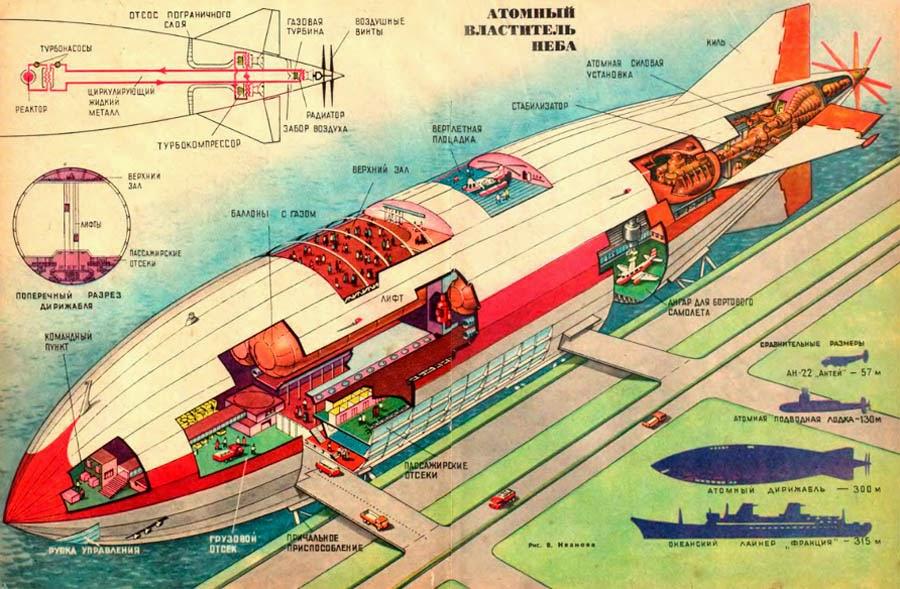 Superdirigibles nucleares rusos, ¿qué podría salir mal?