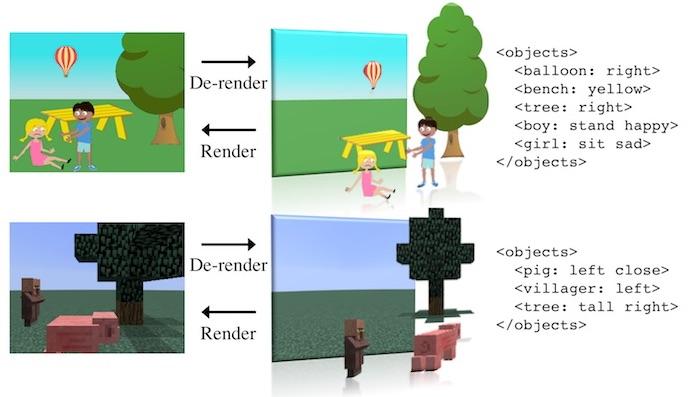 Cómo desrenderizar escenas y animaciones 3D