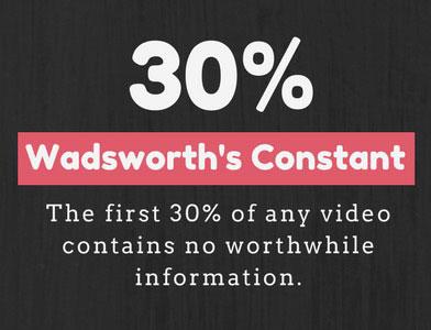 Wadsworth